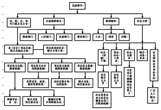 电路 电路图 电子 设计 素材 原理图 550_378