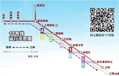 全国首条跨省地铁上海 昆山正式运营图片