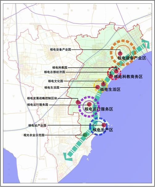 中国核电城空间结构示意图