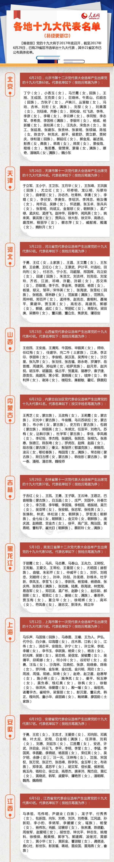 29省区市选出十九大代表1442名 21地公布名单