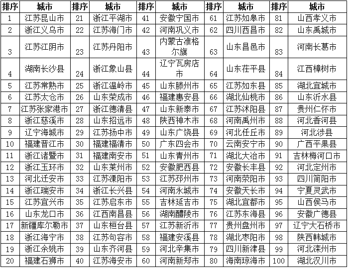中国人均收入美元_2018中国城镇人均收入